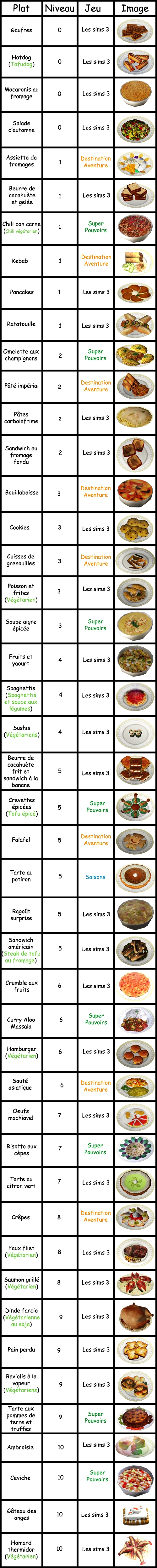 cuisine24