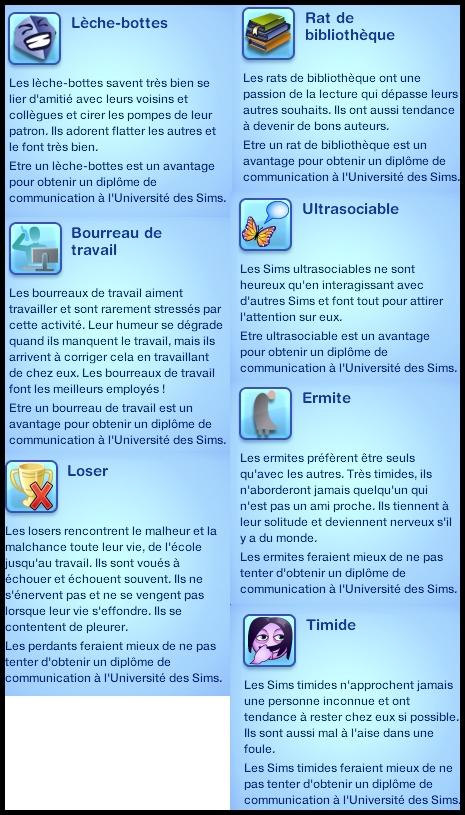 traits_univ_communication