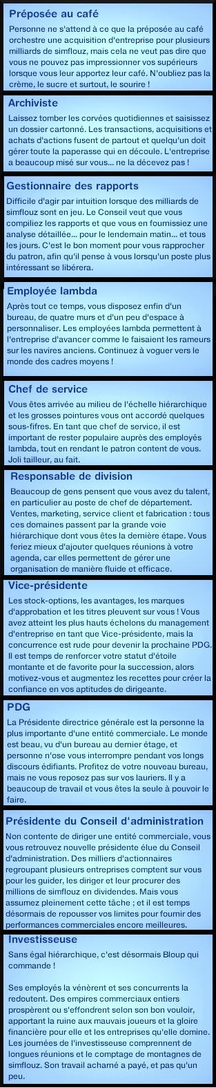 20 sims 3 carriere journalisme affaires description echelons