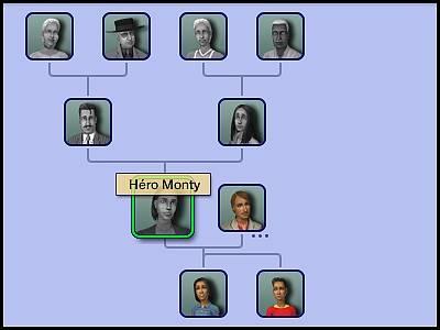 sims 2 véronaville arbre généalogique famille Monty avec Héro Monty décédée