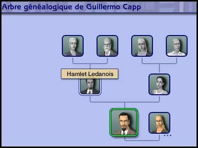 sims 2 véronaville arbre généalogique famille capp Hamlet Ledanois